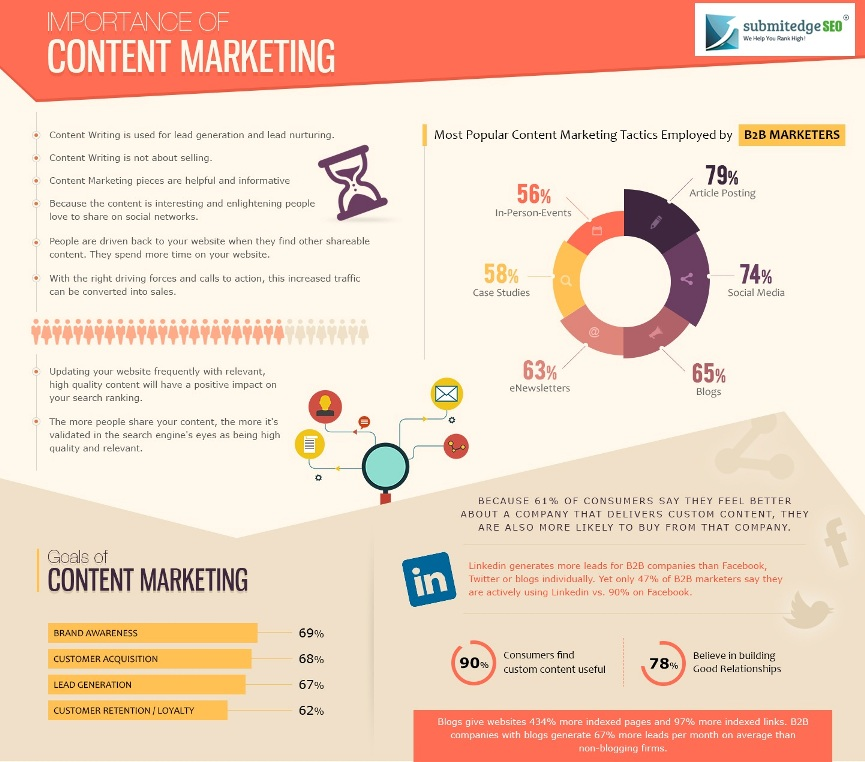 Importance_of_Content_Marketing1
