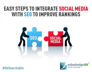 Integrate Social Media with SEO