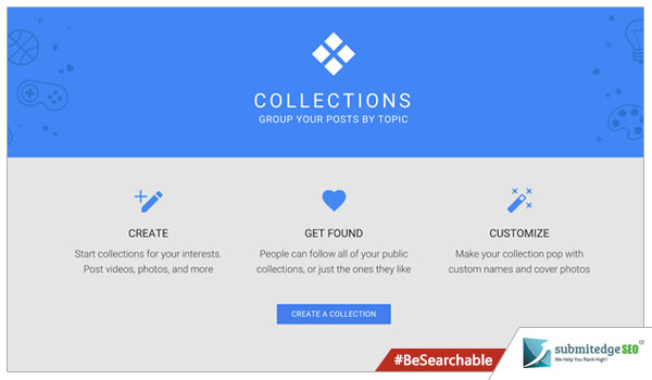 The New Google+ Collections Option