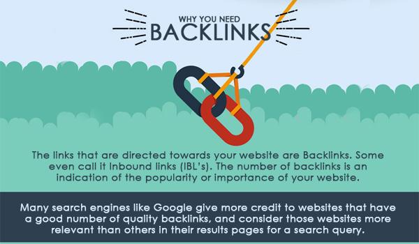 Need Backlink